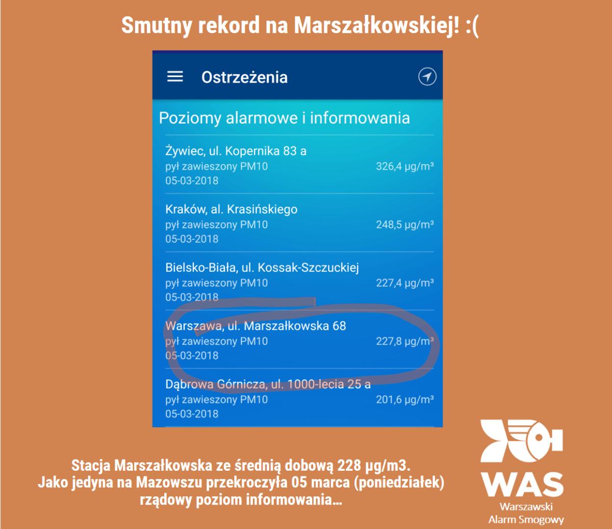 Smutny rekord naMarszałkowskiej!